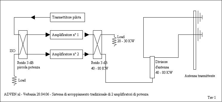 Syncropower schema 1