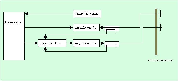 Syncropower schema 2